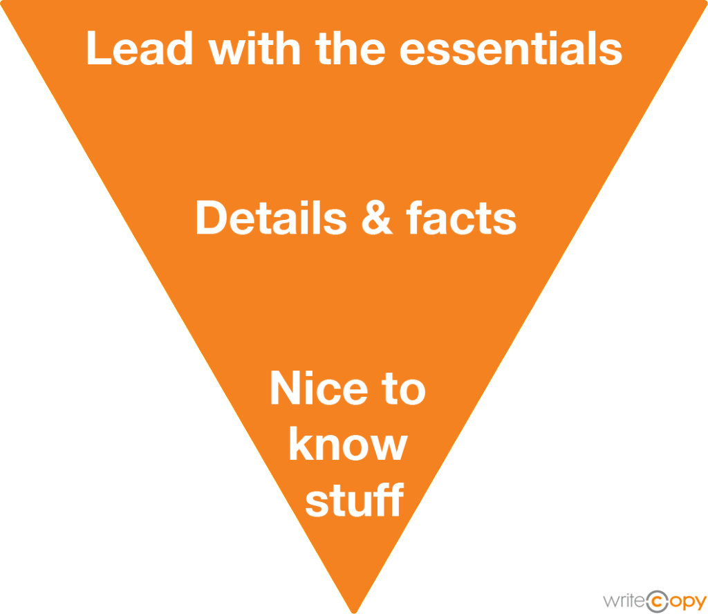 Want to know how to write a press release? Use the inverted pyramid formula: lead with the essentials, follow with details and facts, and finish with nice to know stuff